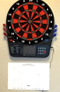 CORE's Dart Board. Copyright © 2018, FPP, LLC. All rights reserved.
